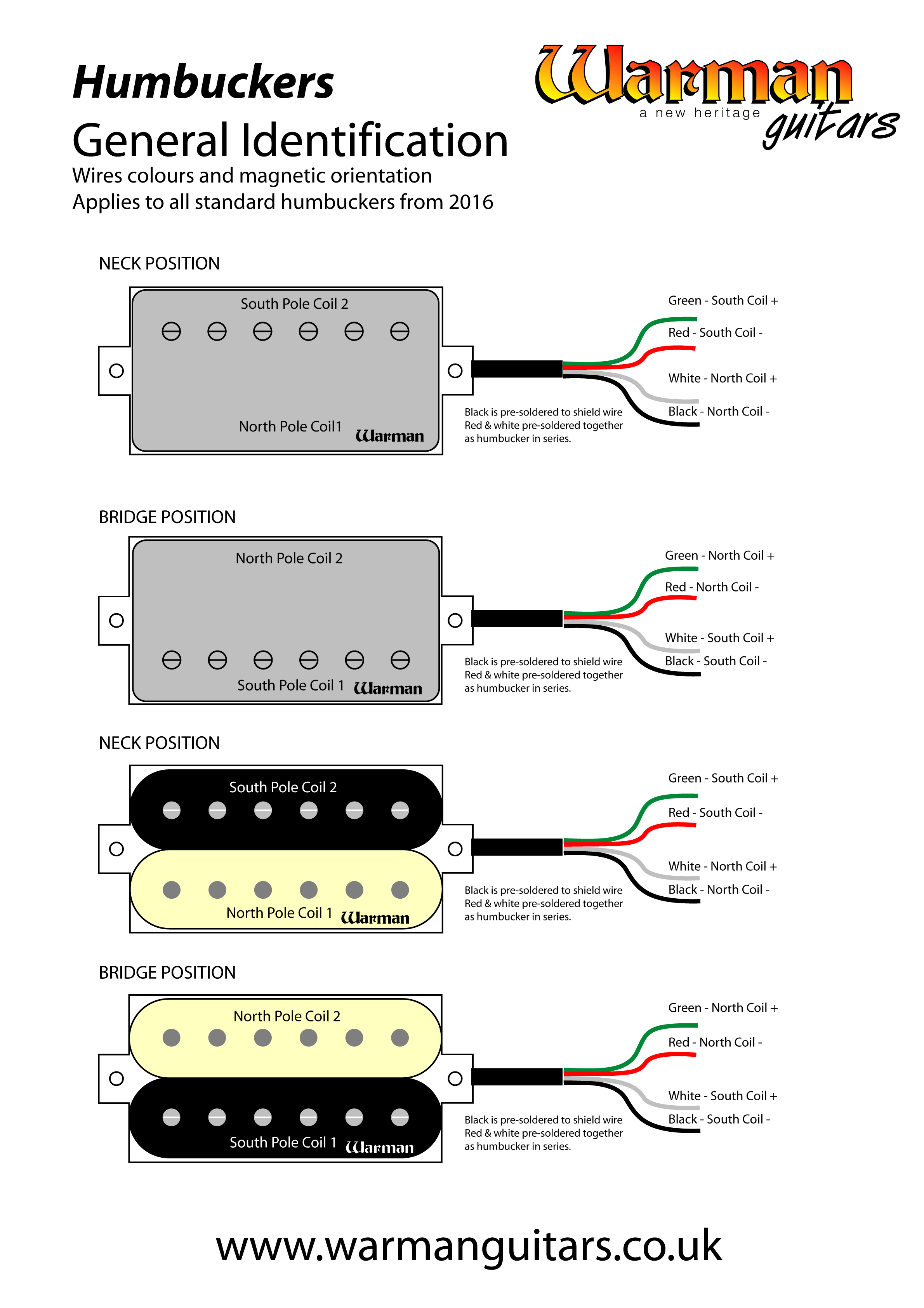 Humbucker    wire colours     Warman Guitars