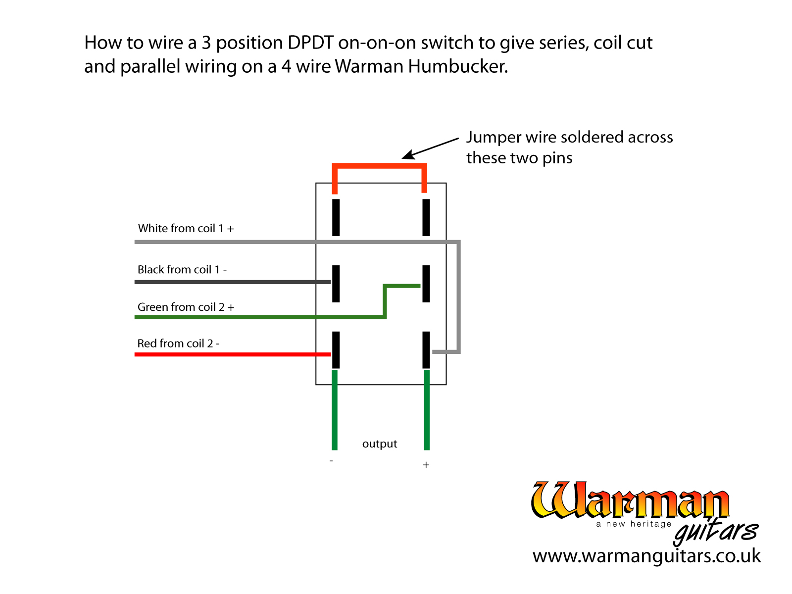 3 tones from a 4 wire humbucker. – Warman GuitarsWarman Guitars
