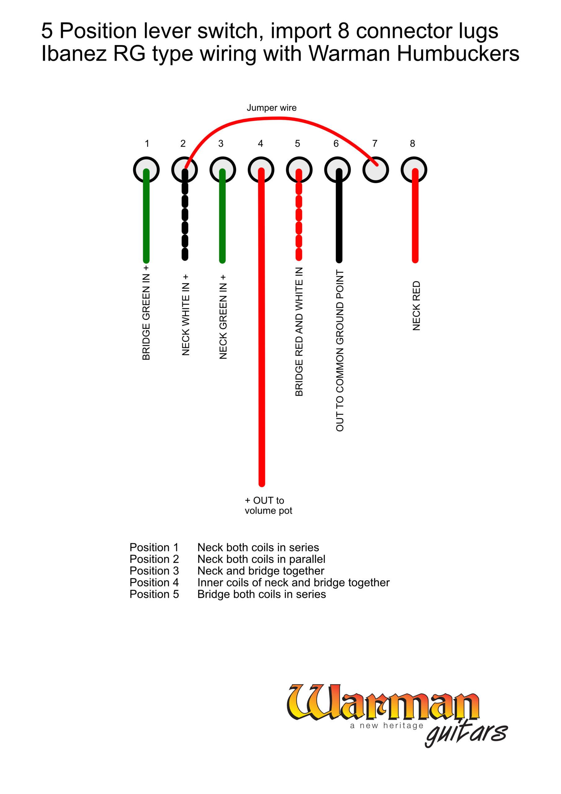 Ibanez Wiring Diagram 3 Way Switch from www.warmanguitars.co.uk